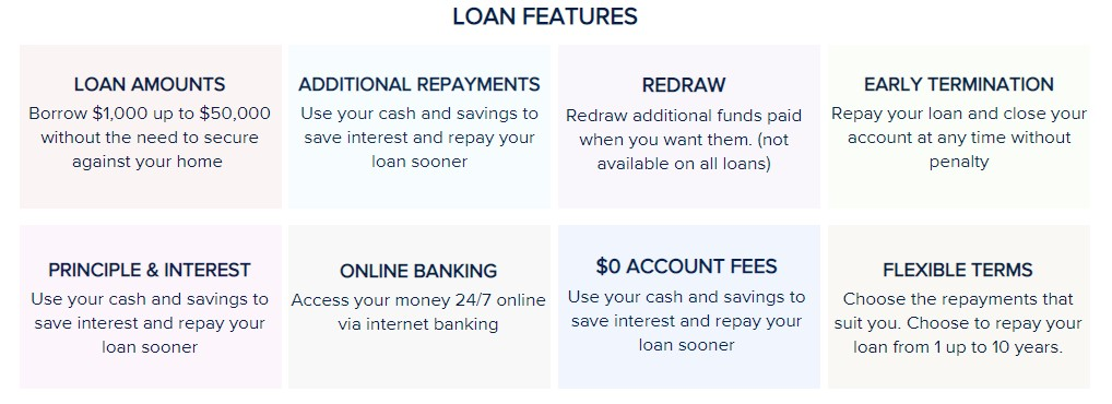 Green Loan Features